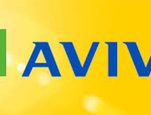 Selling cash-secured puts on Aviva stock